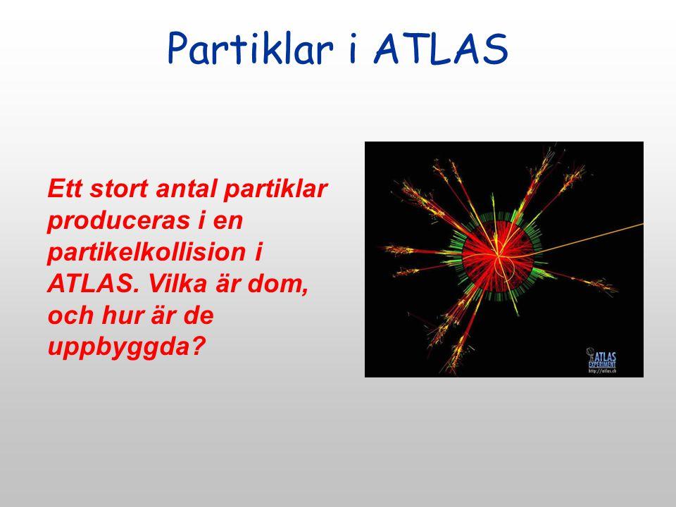 Partiklar i ATLAS Ett stort antal partiklar produceras i en partikelkollision i ATLAS.