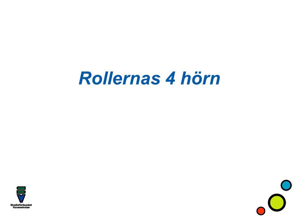 Rollernas 4 hörn