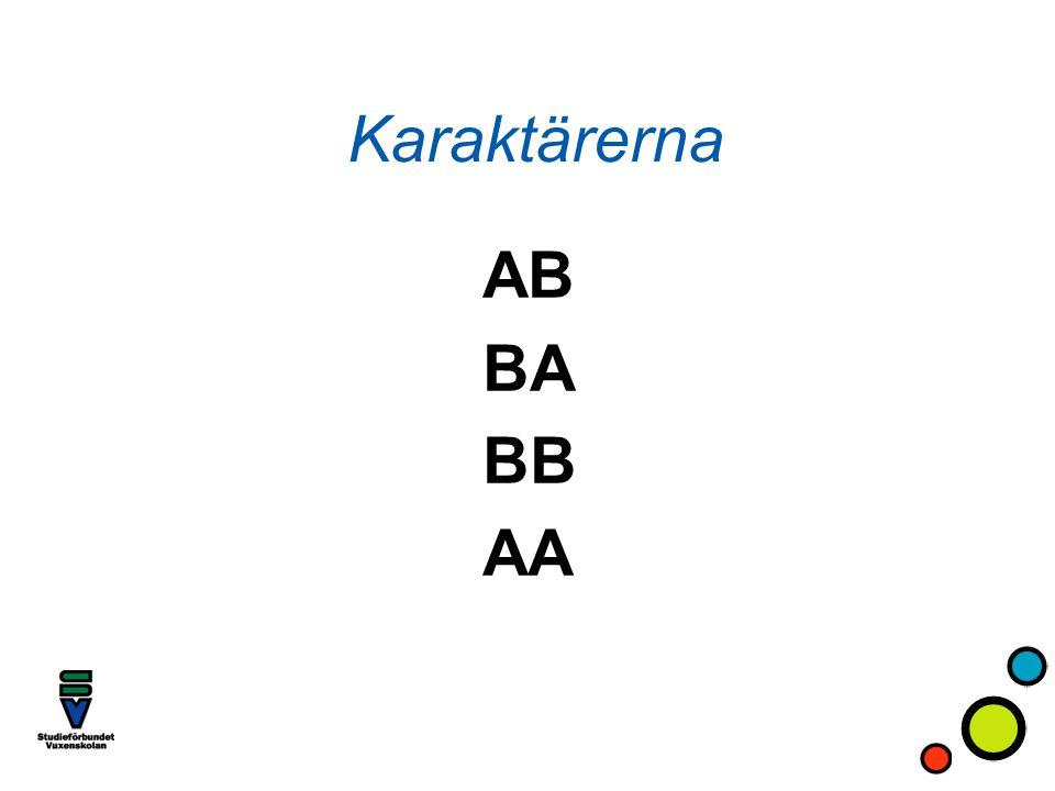 Karaktärerna AB BA BB AA