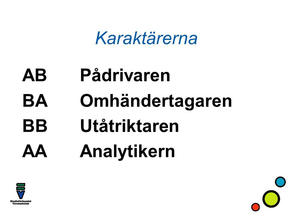 Karaktärerna AB Pådrivaren BA Omhändertagaren BB Utåtriktaren AA Analytikern