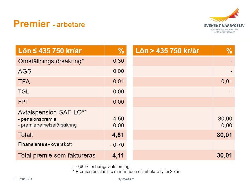 Premier - arbetare Lön ≤ 435 750 kr/år % Lön > 435 750 kr/år %