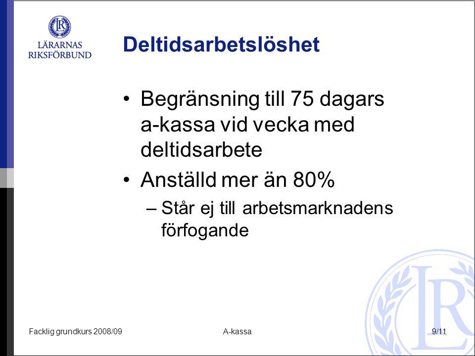 Checklista för arbetslösa