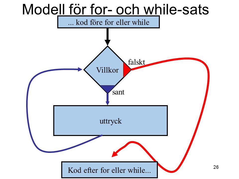Modell för for- och while-sats