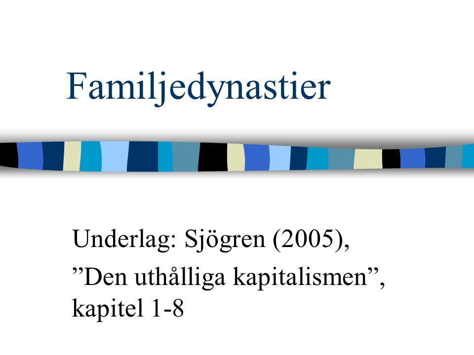 Underlag: Sjögren (2005), Den uthålliga kapitalismen , kapitel 1-8
