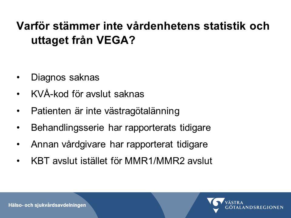 Varför stämmer inte vårdenhetens statistik och uttaget från VEGA