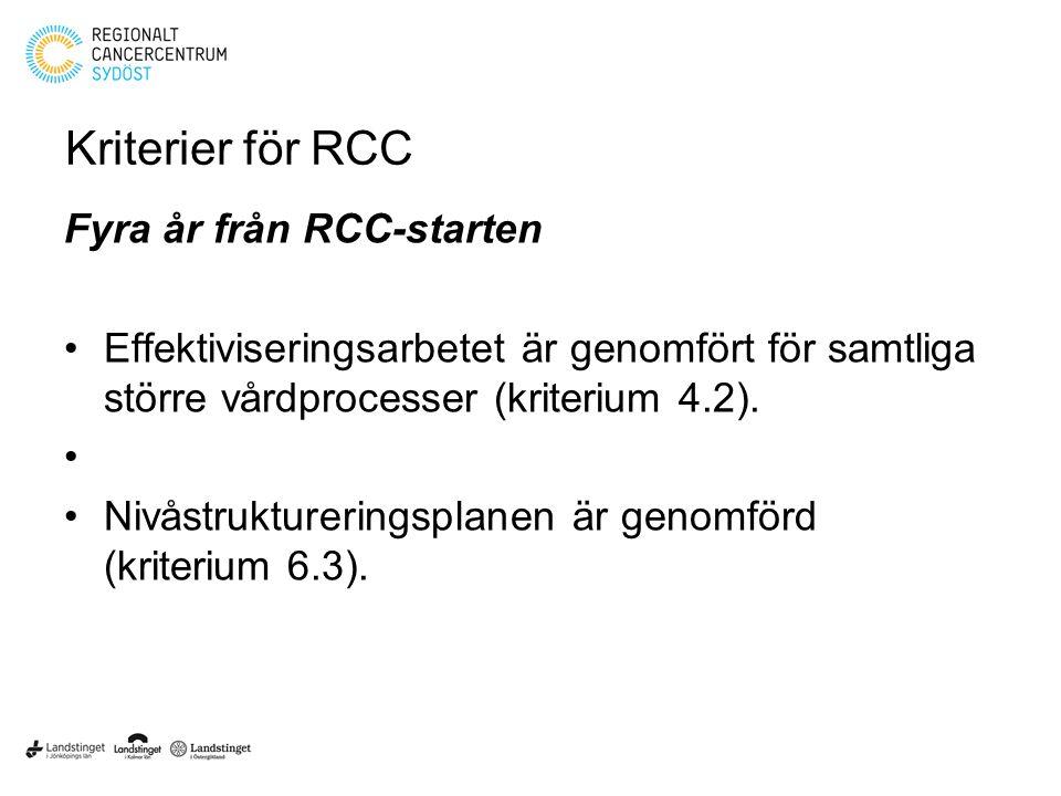 Kriterier för RCC Fyra år från RCC-starten