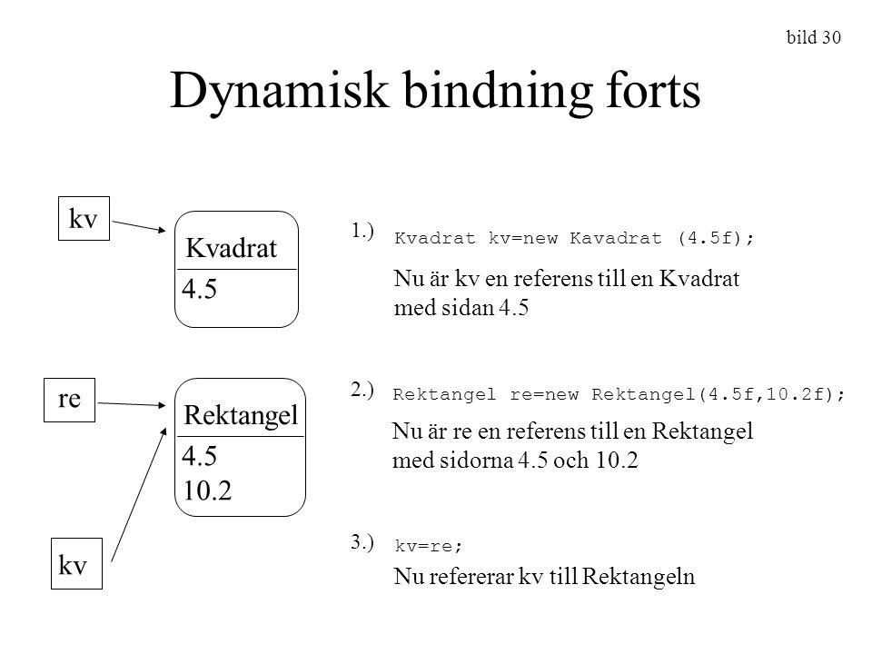 Dynamisk bindning forts