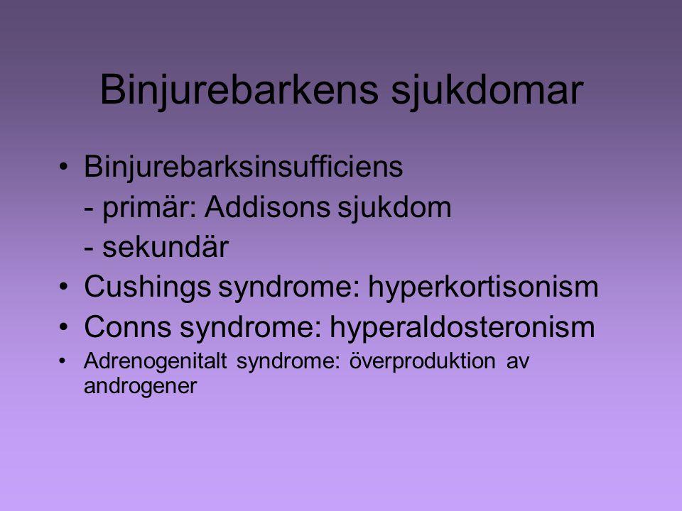 Binjurebarkens sjukdomar