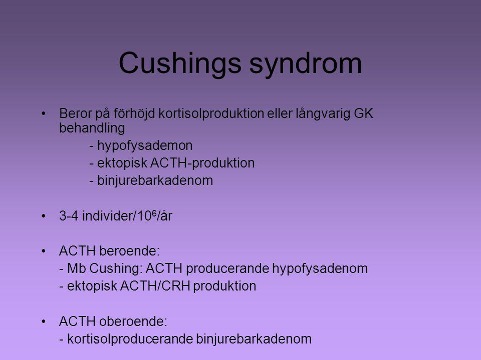 Cushings syndrom Beror på förhöjd kortisolproduktion eller långvarig GK behandling. - hypofysademon.