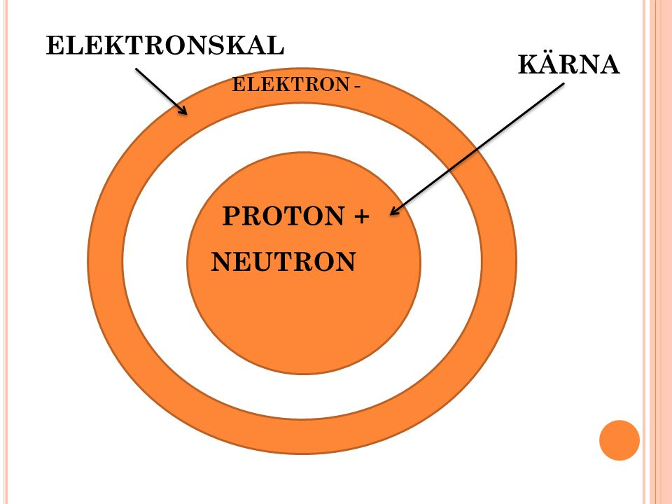 ELEKTRONSKAL KÄRNA ELEKTRON - PROTON + NEUTRON