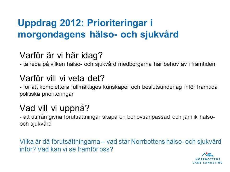 Uppdrag 2012: Prioriteringar i morgondagens hälso- och sjukvård