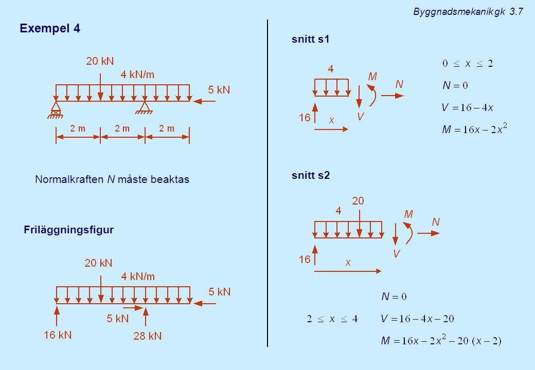 Exempel 4 snitt s1 snitt s2 Normalkraften N måste beaktas