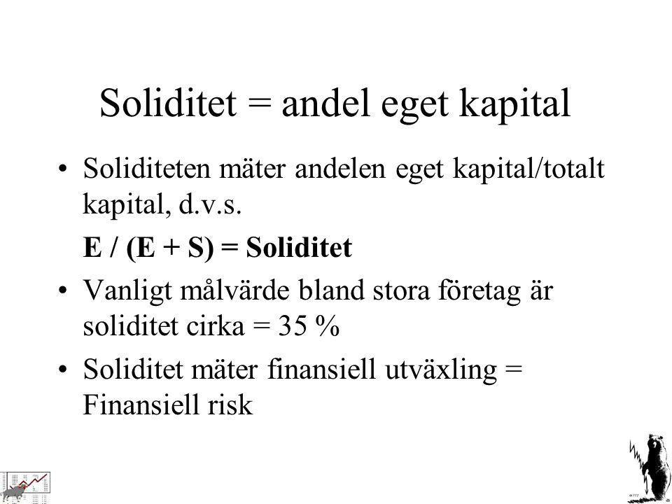 Soliditet = andel eget kapital