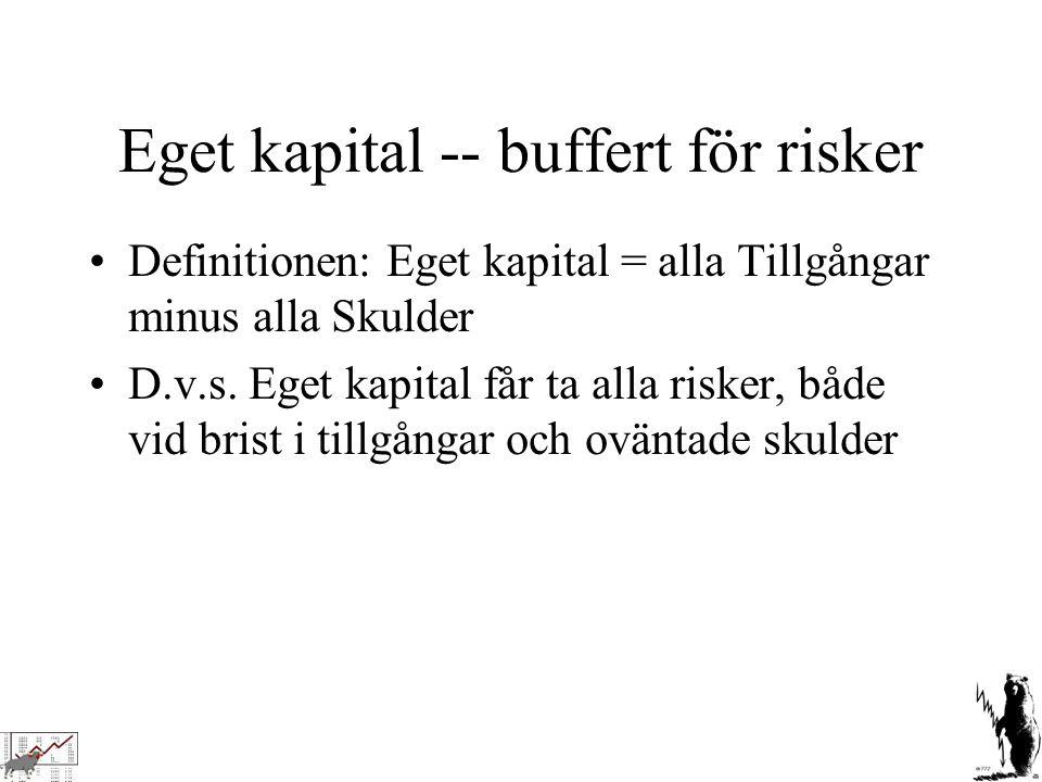 Eget kapital -- buffert för risker