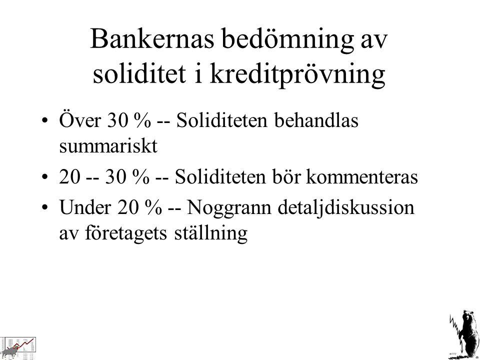 Bankernas bedömning av soliditet i kreditprövning
