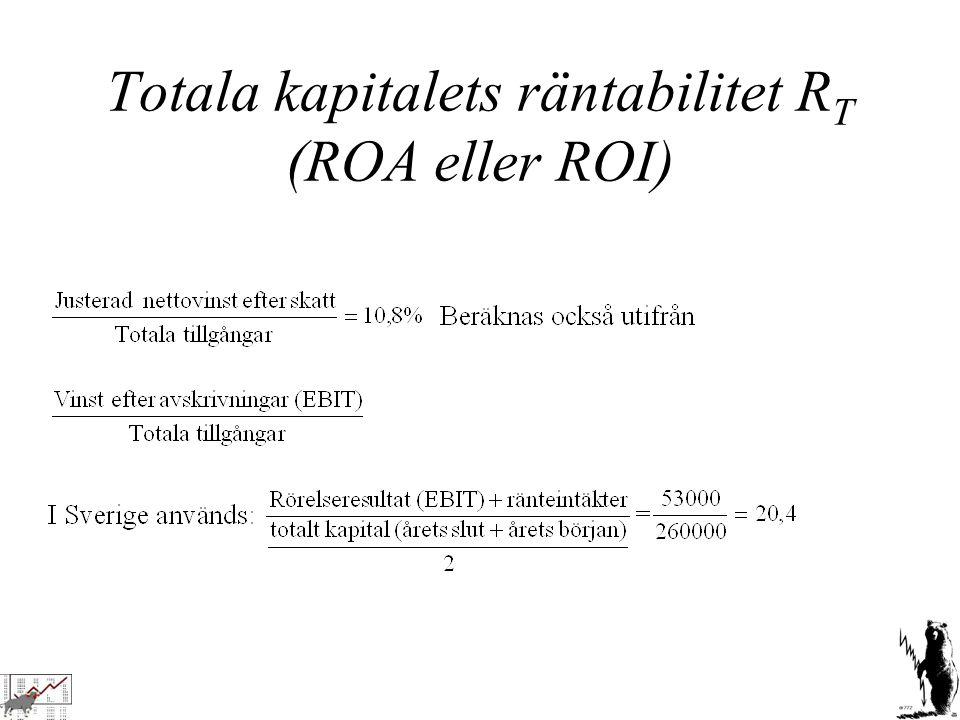 Totala kapitalets räntabilitet RT (ROA eller ROI)
