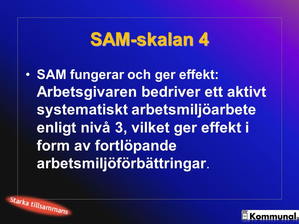 SAM-skalan 4