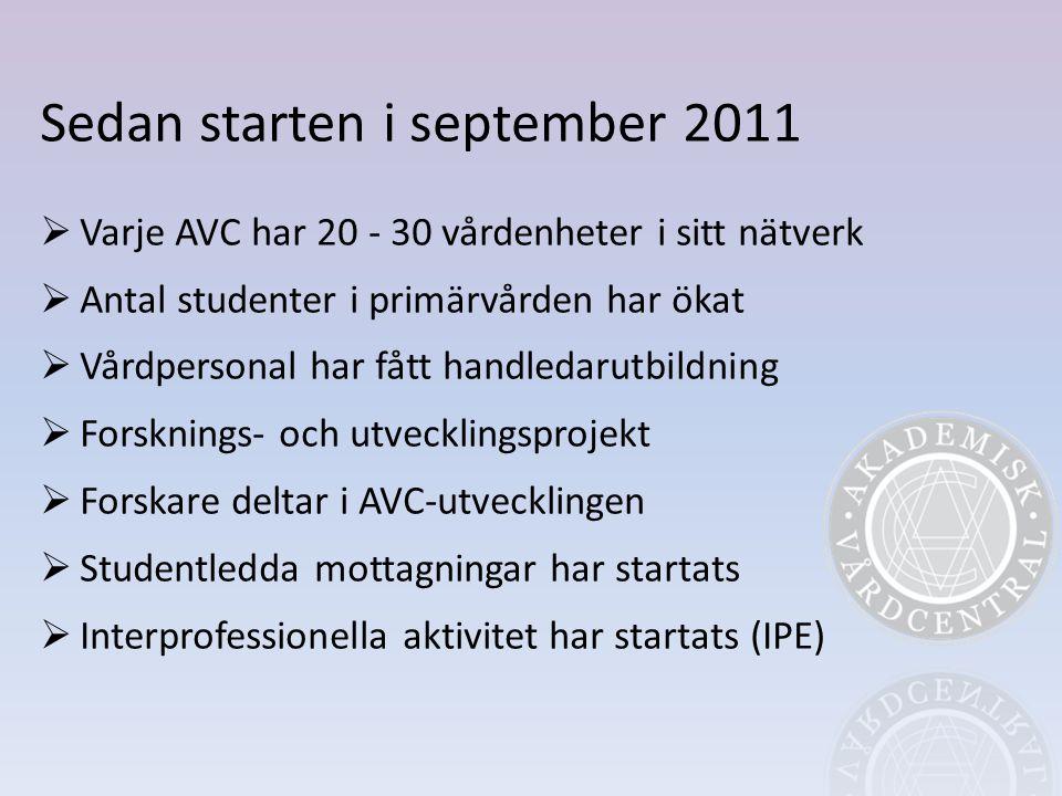 Sedan starten i september 2011