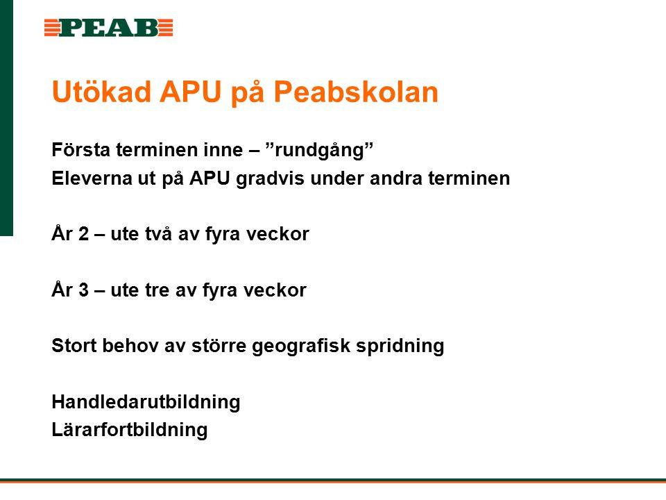 Utökad APU på Peabskolan