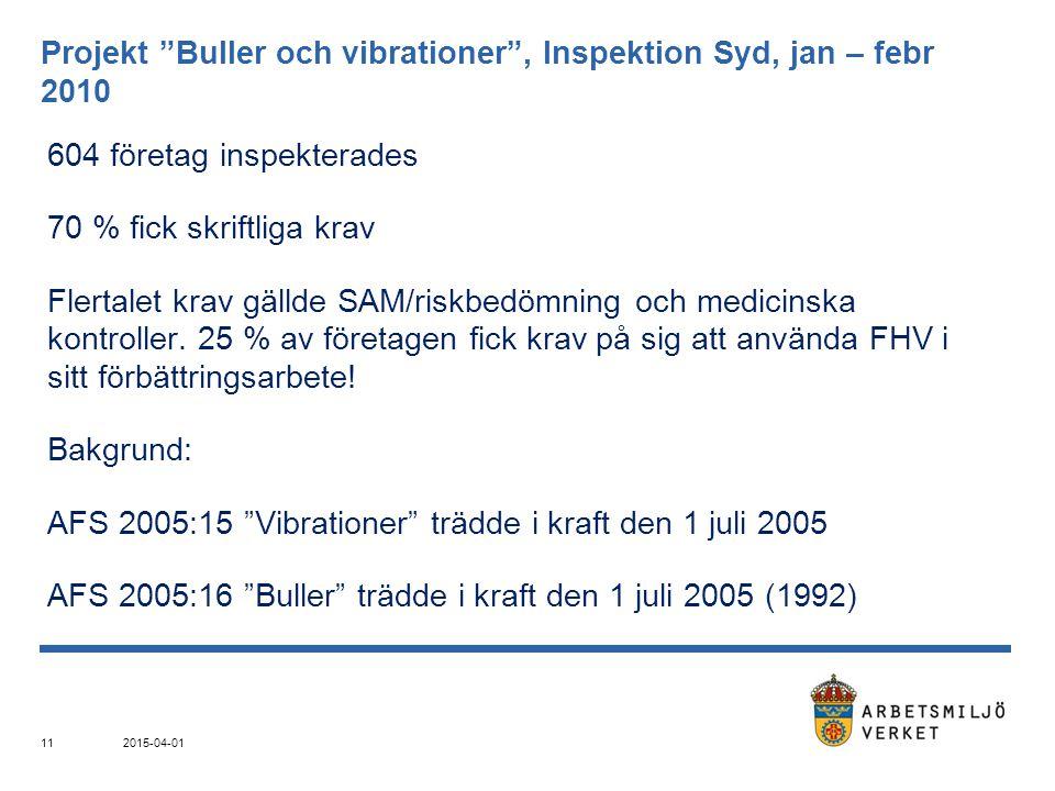 Projekt Buller och vibrationer , Inspektion Syd, jan – febr 2010