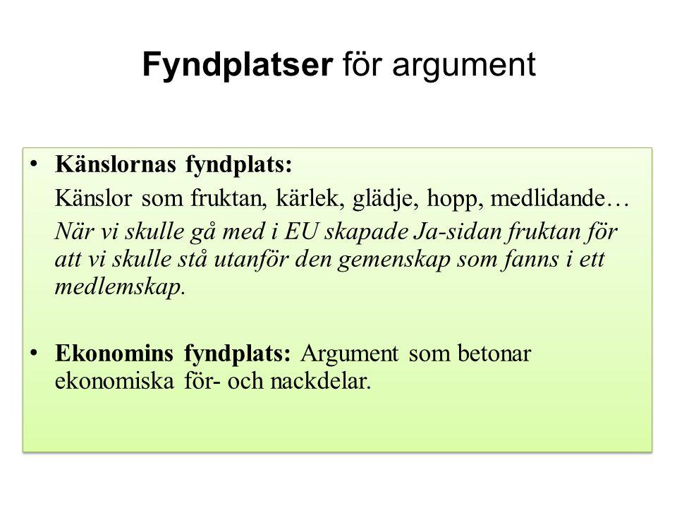 Fyndplatser för argument