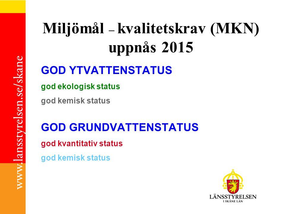 Miljömål – kvalitetskrav (MKN) uppnås 2015