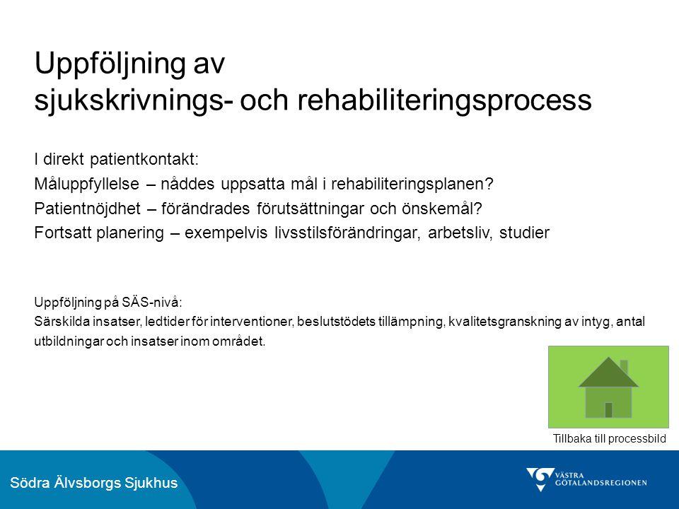 Uppföljning av sjukskrivnings- och rehabiliteringsprocess