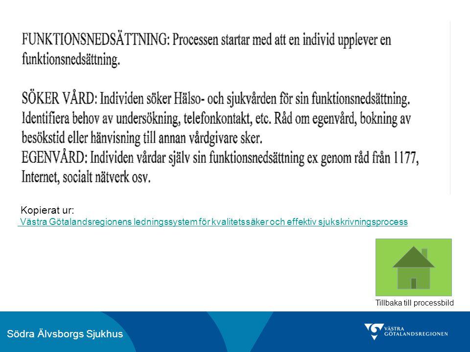 Kopierat ur: Västra Götalandsregionens ledningssystem för kvalitetssäker och effektiv sjukskrivningsprocess.