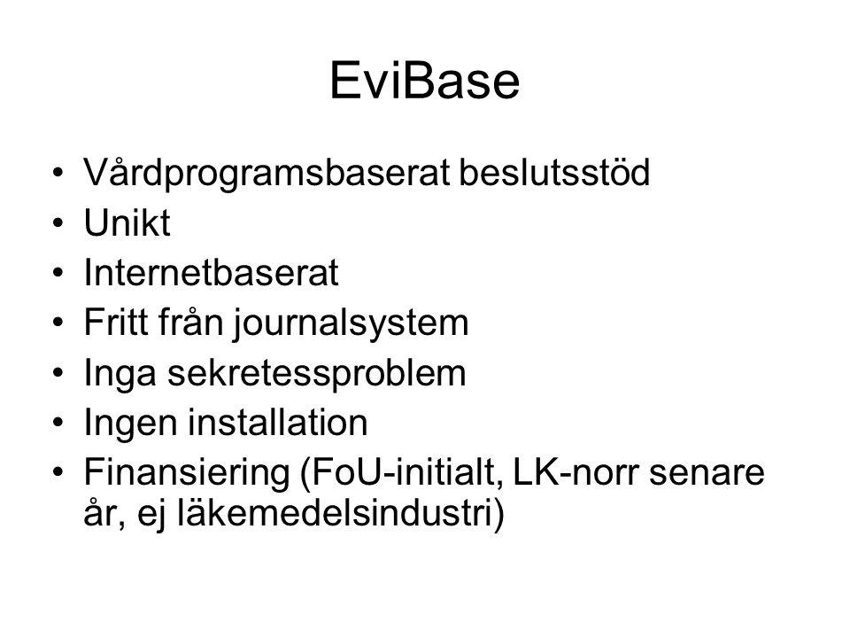 EviBase Vårdprogramsbaserat beslutsstöd Unikt Internetbaserat