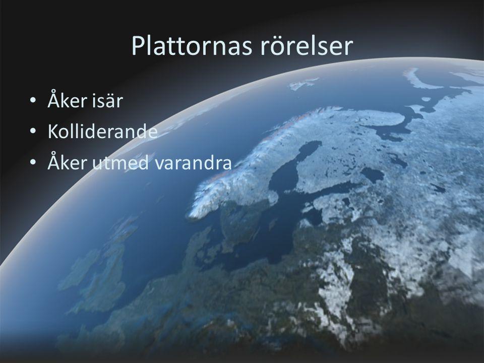 Plattornas rörelser Åker isär Kolliderande Åker utmed varandra