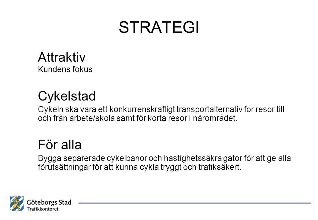 STRATEGI Attraktiv Kundens fokus Cykelstad För alla