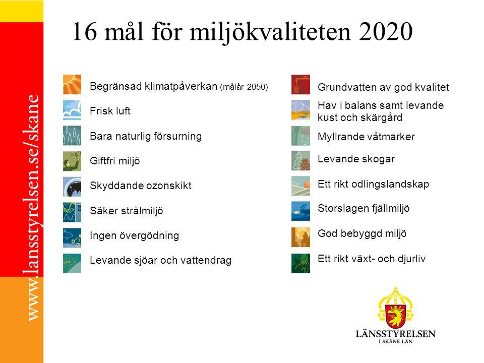 16 mål för miljökvaliteten 2020