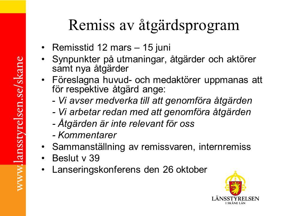Remiss av åtgärdsprogram