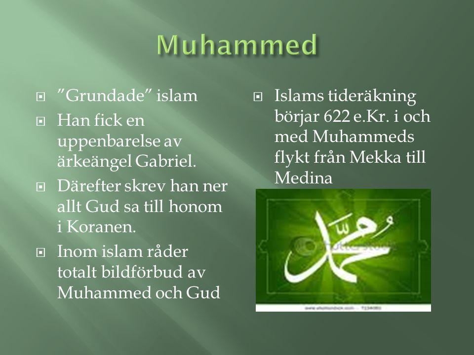 Muhammed Grundade islam