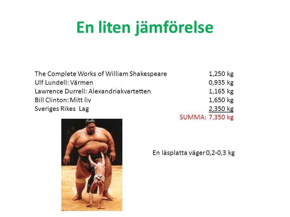 En liten jämförelse The Complete Works of William Shakespeare 1,250 kg