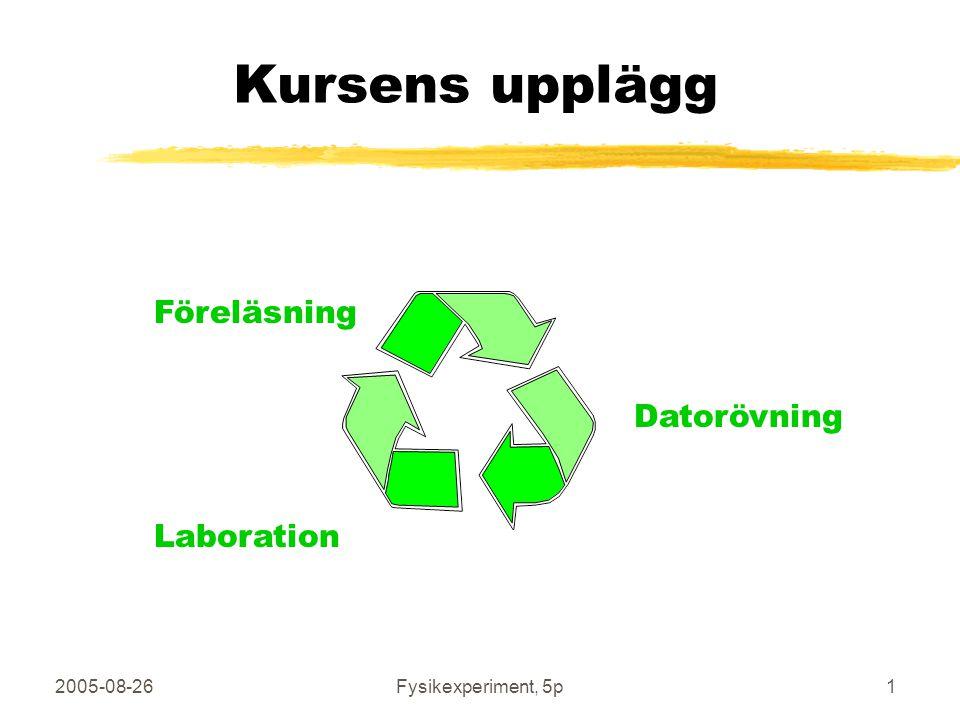 Kursens upplägg Föreläsning Datorövning Laboration 2005-08-26