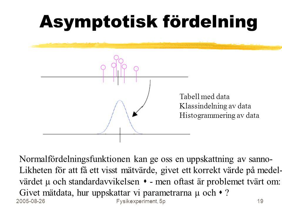 Asymptotisk fördelning