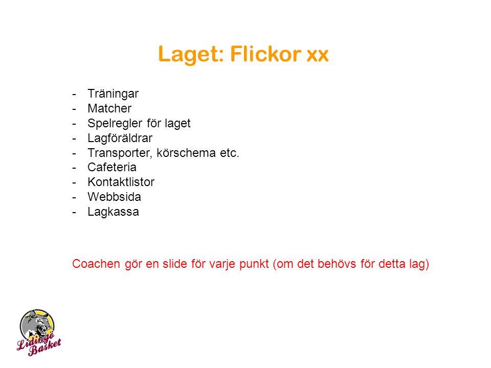 Laget: Flickor xx Träningar Matcher Spelregler för laget Lagföräldrar