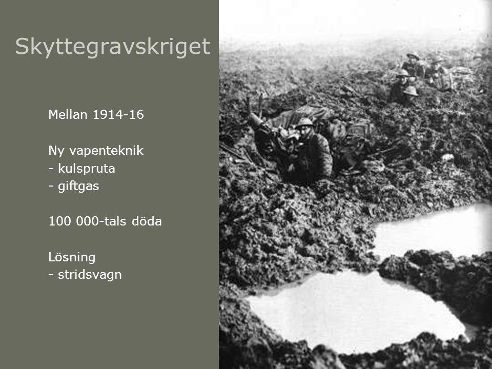 Skyttegravskriget Mellan 1914-16 Ny vapenteknik - kulspruta - giftgas