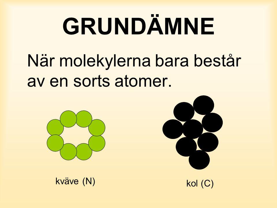 GRUNDÄMNE När molekylerna bara består av en sorts atomer. kväve (N)