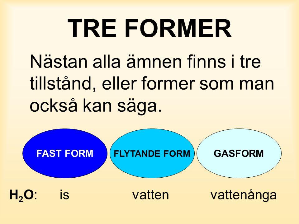 TRE FORMER Nästan alla ämnen finns i tre tillstånd, eller former som man också kan säga. FAST FORM.
