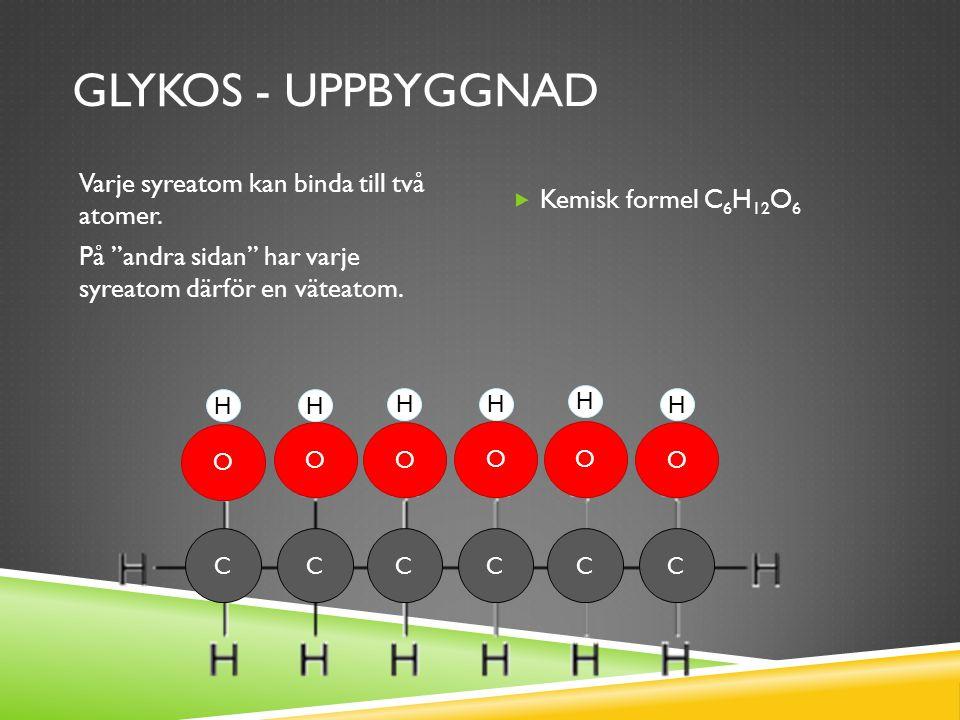 Glykos - uppbyggnad Varje syreatom kan binda till två atomer. På andra sidan har varje syreatom därför en väteatom.