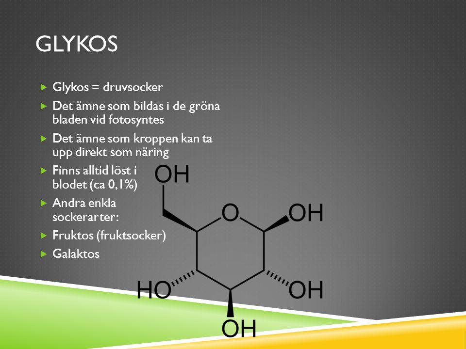 Glykos Glykos = druvsocker