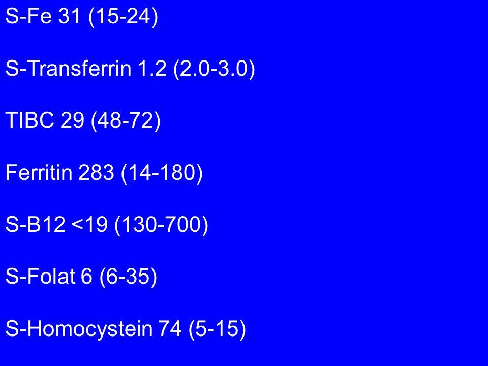 S-Fe 31 (15-24) S-Transferrin 1.2 (2.0-3.0) TIBC 29 (48-72) Ferritin 283 (14-180) S-B12 <19 (130-700)