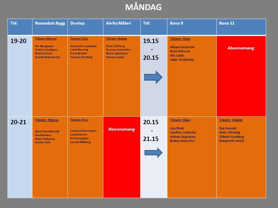 MÅNDAG Tid: Rosendals Bygg. Dunlop. Alviks Måleri. Bana 9. Bana 11. 19-20. Tränare: Marcus. Per Bengtsson.