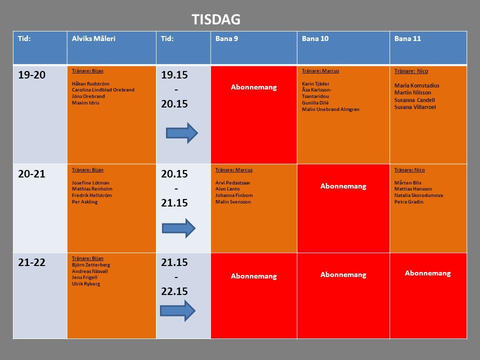 TISDAG Tid: Alviks Måleri. Bana 9. Bana 10. Bana 11. 19-20. Tränare: Bijan. Håkan Rudström. Carolina Lindblad Orebrand.