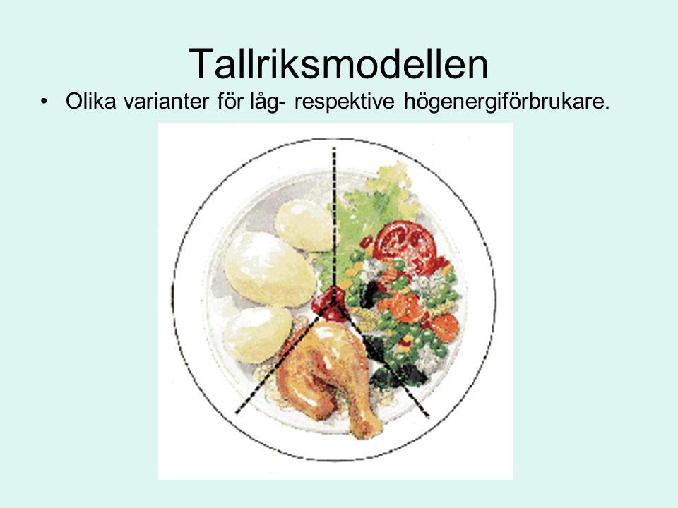 Tallriksmodellen Olika varianter för låg- respektive högenergiförbrukare.