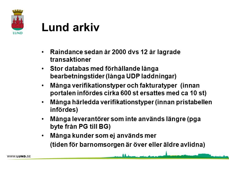 Lund arkiv Raindance sedan år 2000 dvs 12 år lagrade transaktioner