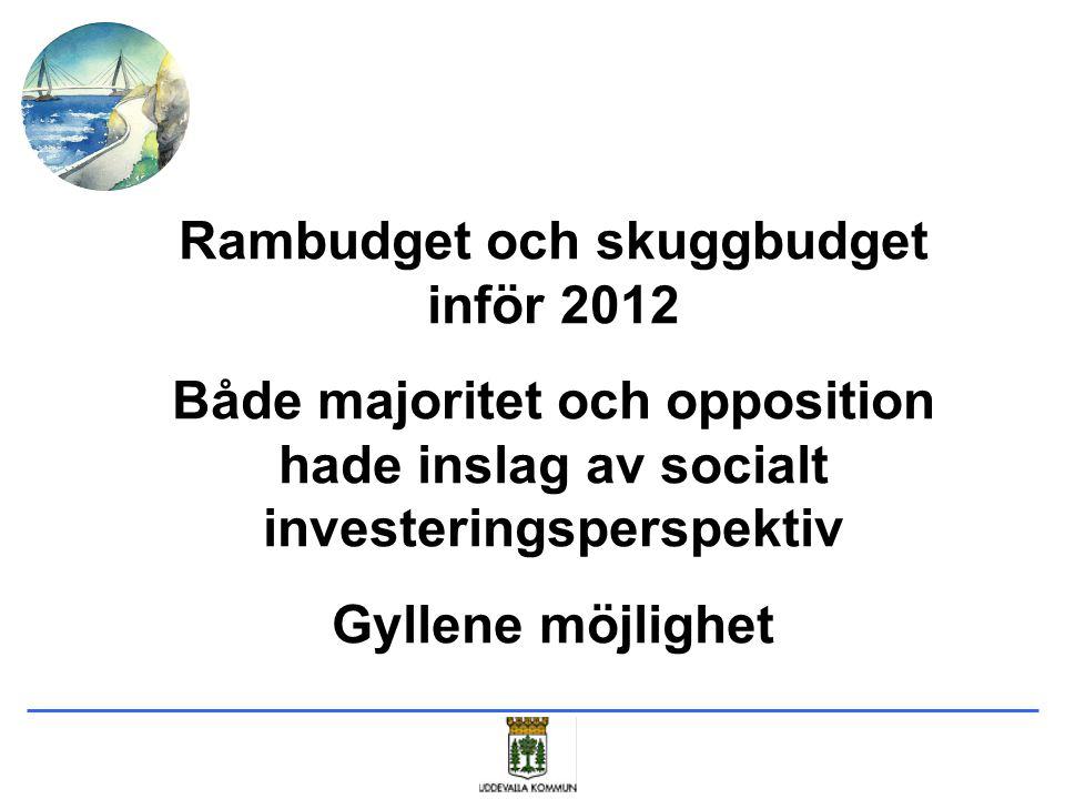 Rambudget och skuggbudget inför 2012