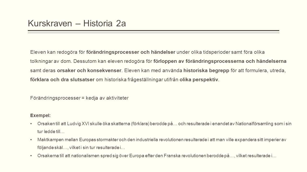 Kurskraven – Historia 2a